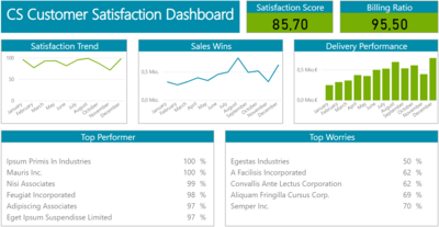 Customer_Satisfaction_Dashboard